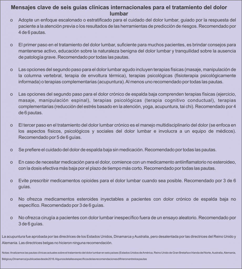 guias clinicas OMS Organización mudial de la salud